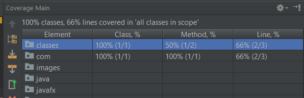 IntelliJ Idea coverage window